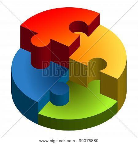 Puzzle 3D Chart