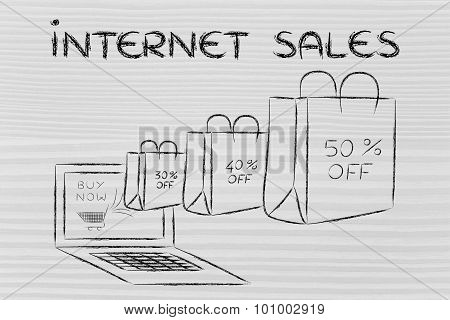 Internet Sales (bags With Percentage Off Coming Out Of A Laptop)