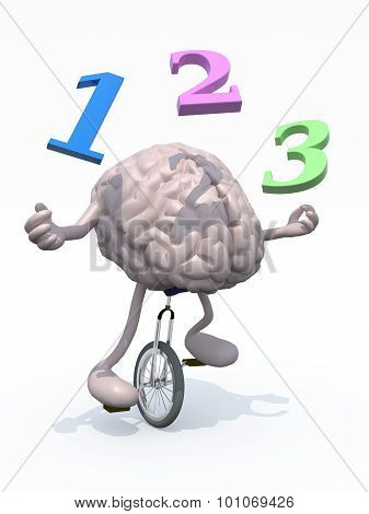 Human Brain Juggler With Numbers