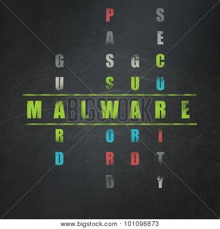 Security concept: word Malware in solving Crossword Puzzle