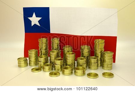 finance concept with Chilean flag
