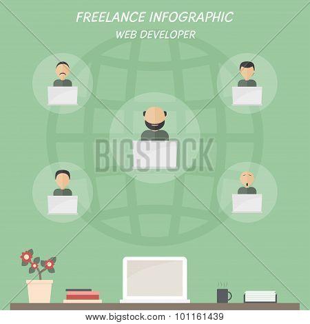 Web developer infographic icons