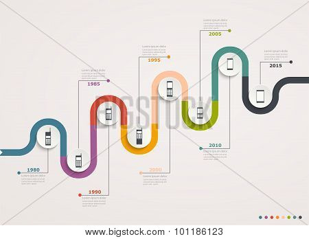 Mobile Evolution On  Stepwise Structure. Infographic Chart With Mobile Phones