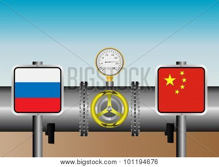 China Gas Pipeline