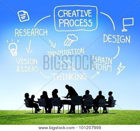 Creative Process Design Reserch Brainstorming Concept