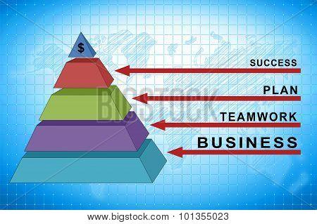 Business Pyramid Schemes