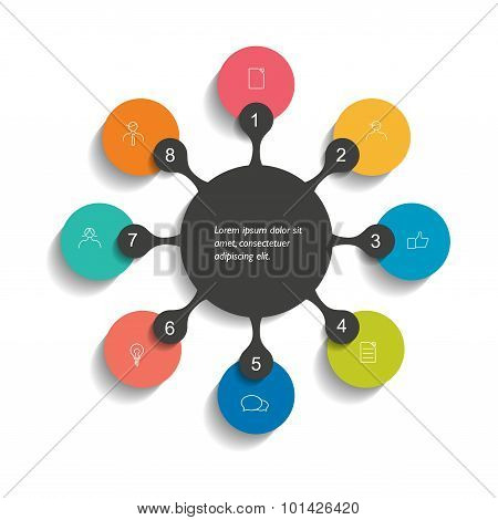 Circle Central Flowchart Diagram.