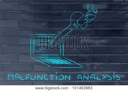 Oversized Wrench Fixing A Computer, Malfunction Analysis