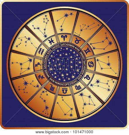 All zodiac sign,constellation.Horoscope circle