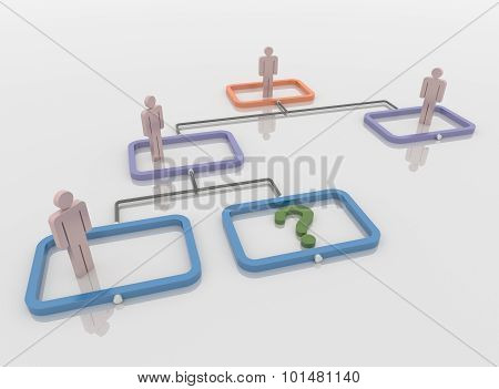 Question Mark On Organizational Chart, Business Concept