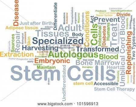 Background concept wordcloud illustration of stem cells