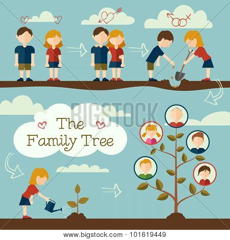 Planting The Family Tree