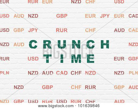 Finance concept: Crunch Time on wall background