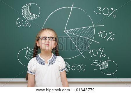 girl drawing pie chart on school board