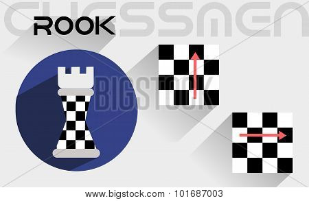 The Moves Of The Chess Rook