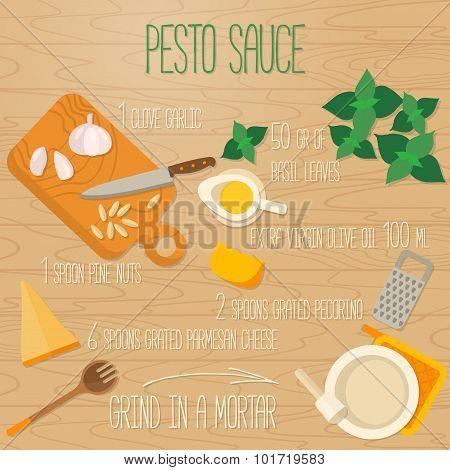 Flat design square banner of recipe Italian traditional cuisine