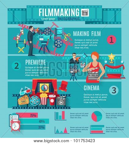 Filmmaking Infographic Set