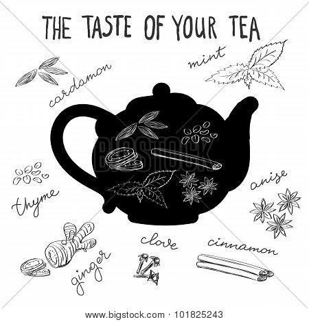 hot tea flavors, tea herbs and spices