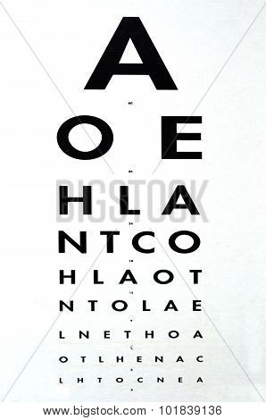 Eye Examination - Snellen Chart