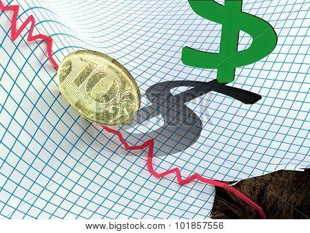 Russian Ruble Falling