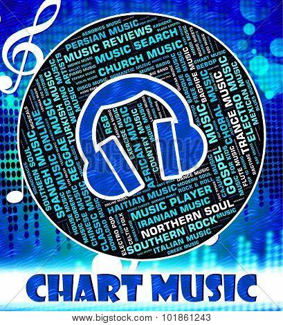 Music Charts Represents Top Twenty And Harmonies