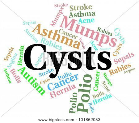 Cysts Word Means Sick Afflictions And Words