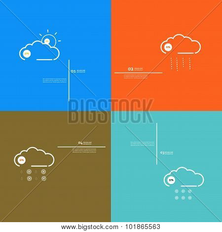 Set icons indicate weather clear, cloudy, rain, snow