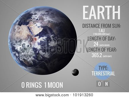 Earth - Infographic presents one of the solar system planet, look and facts. This image elements fur