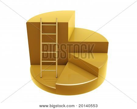 Golden Ladder On Pie Graph Steps