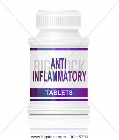 Anti Inflammatory Medication.