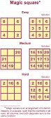 picture of brain teaser  - Three mathematical  brainteaser games of various difficulties - JPG