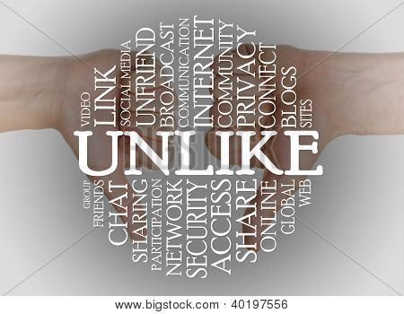 Word Cloud Social Media