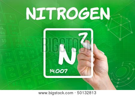 Hand drawing the symbol for the chemical element nitrogen