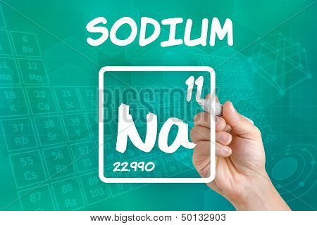 Hand drawing the symbol for the chemical element sodium