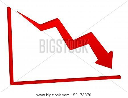 Decreasing Red Arrow On The Chart