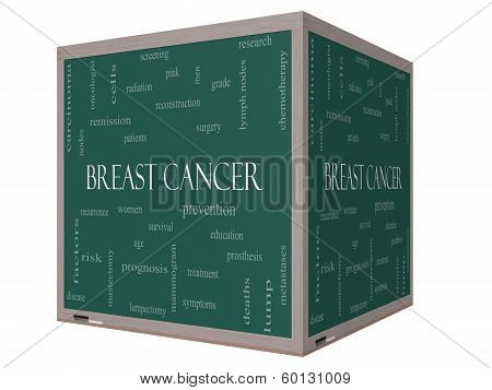 Breast Cancer Word Cloud Concept On A 3D Cube Blackboard