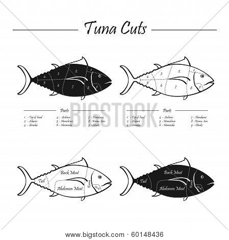 Tuna cut scheme - b&w