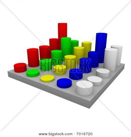 3D Graph Or Diagram