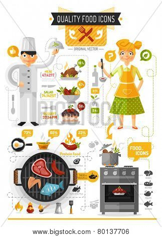 Food Infographic - flat design style of food icons including barbecue icon, meat, dessert,