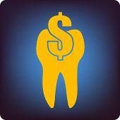 Постер, плакат: Стоматологическая Стоимость