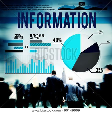 Information Data Facts FAQs Results Concept