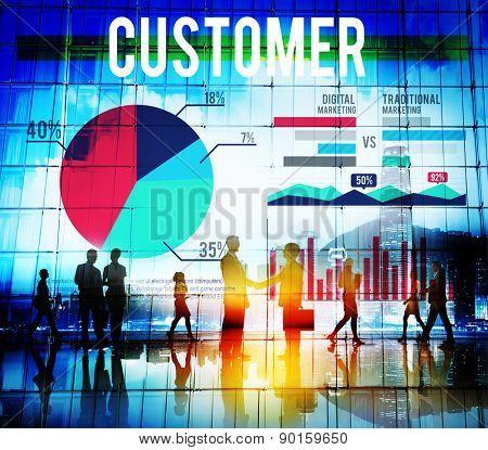 Customer Target Business Marketing Consumer Concept