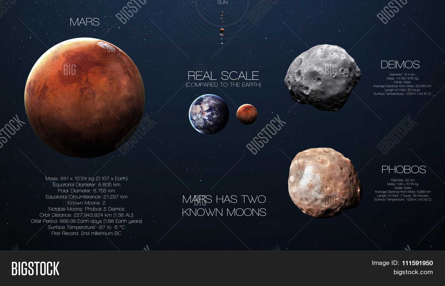Mars - High resolution infographics about solar system ...