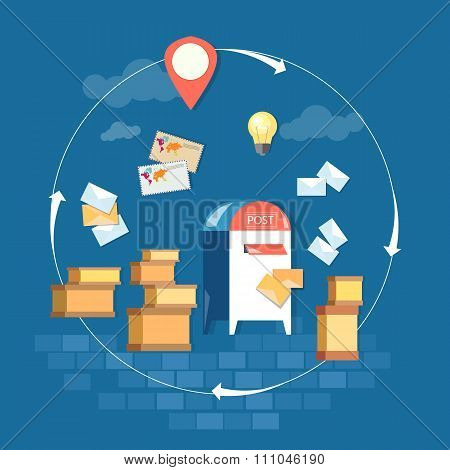 Post Services International Delivery And Logistic Parcels And Letters Post Office Concept