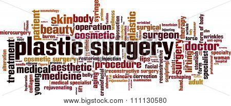 Plastic Surgery Word Cloud
