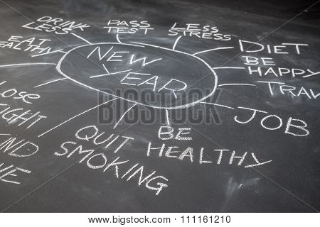 New Years Resolutions On A Blackboard, Healthy Lifestyle