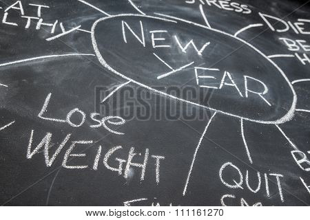 New Years Resolutions On A Blackboard, Lose Weight