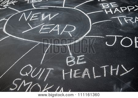 New Year Resolution Planning On A Blackboard, Be Healthy