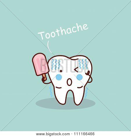 Cartoon Sensititive Tooth