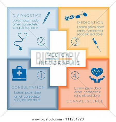 Medical Template Infographic
